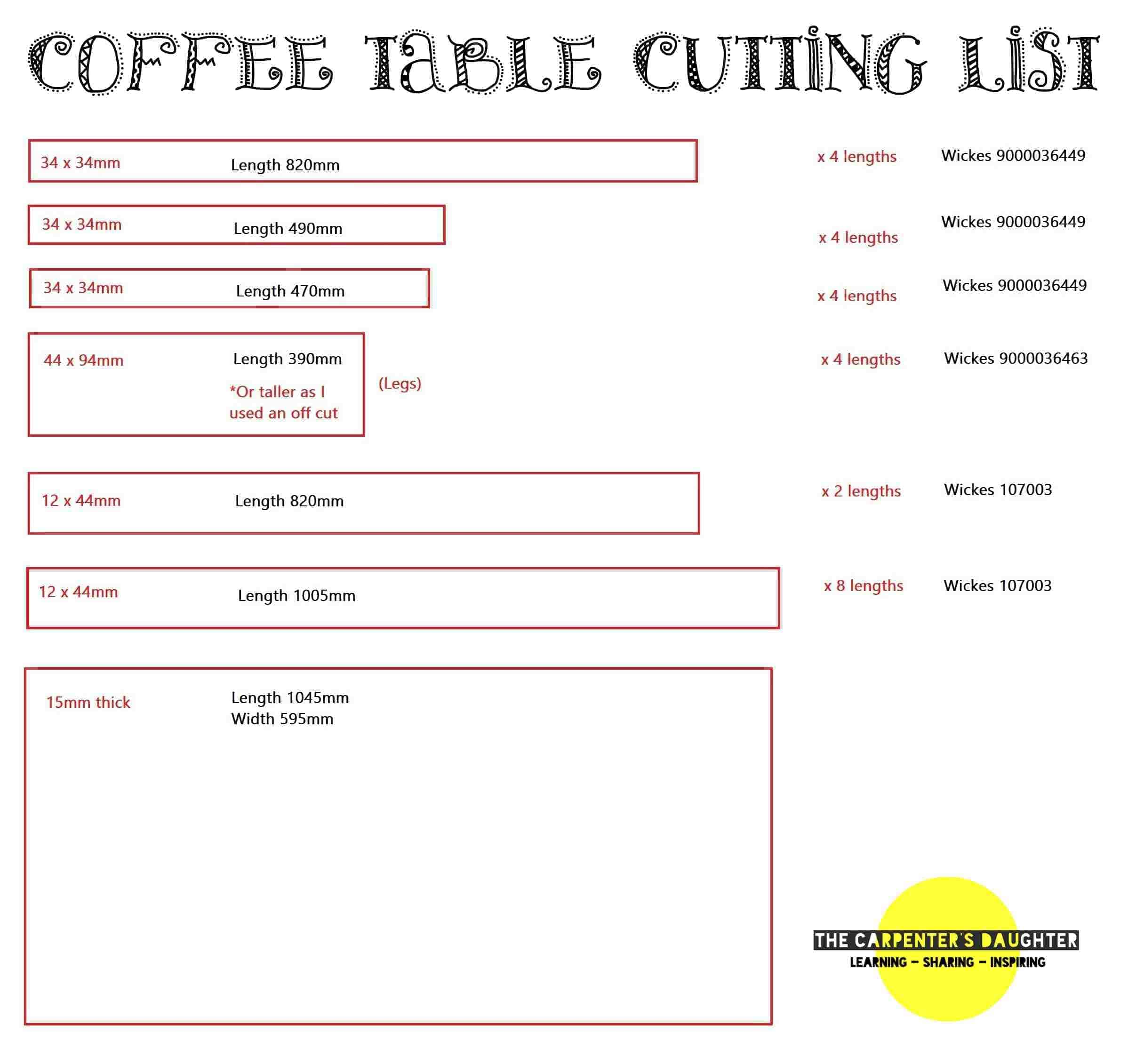 Free Cutting List for Wood Coffee Table DIY